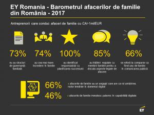 Barometrul afacerilor de familie_Romania 2017_infografic