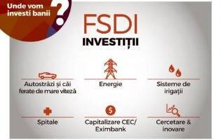 Fondul Suveran de Dezvoltare și Investiții: Un nume prea mare pentru un fond atât de mic