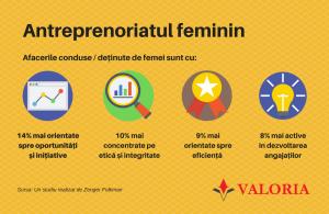 POV_Antreprenoriat feminin 1