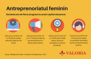 POV_Antreprenoriat feminin 2