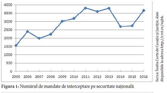 """Primul studiu științific privind """"lupta anticorupție"""" din România. Cifrele care spulberă mitul-QMagazine"""